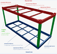 bmk - Производство блок-модулей БМК